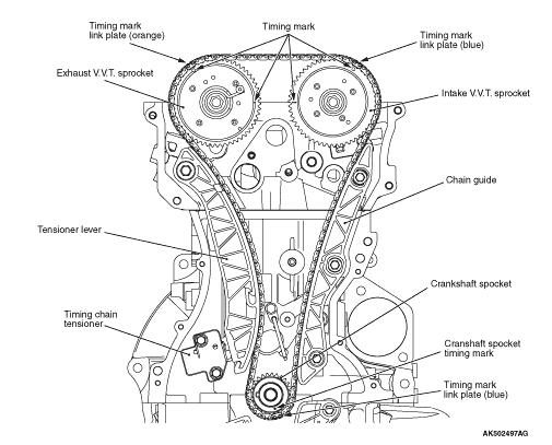 Manual De Taller Hyundai Santa Fe 2 4 16v G4jsg Foros De