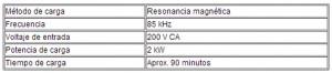 Specifikacija Chart bežičnog punjenja Toyotu