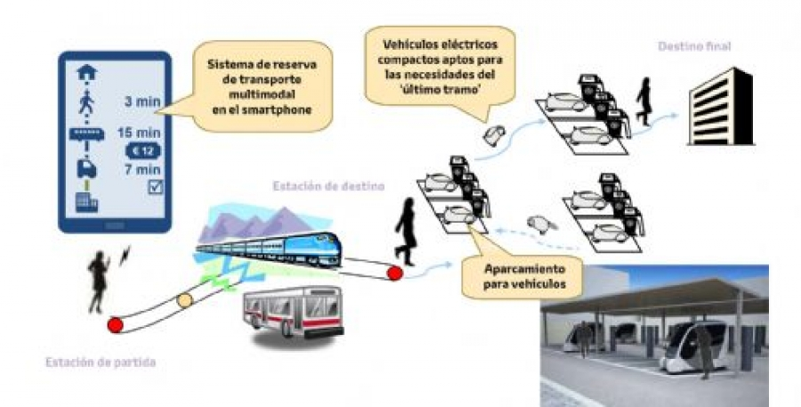 Proiect de pionierat pe vehiculele electrice în Franța comun