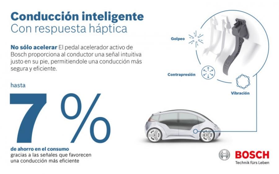 Consumo melhorados graças ao acelerador ativa Bosch