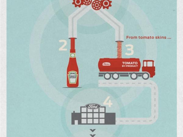 フォードは新しい持続可能な材料を開発するトマトの繊維を調査