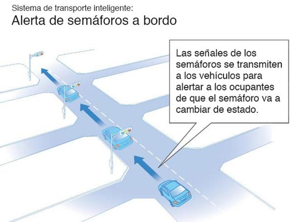 Δοκιμή Toyota ένα έξυπνο υποβοήθησης του οδηγού για προειδοποιητικά φώτα του σκάφους