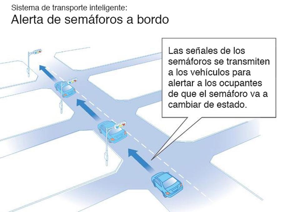 Toyota testet en intelligent förarstöd ombord varningslampor