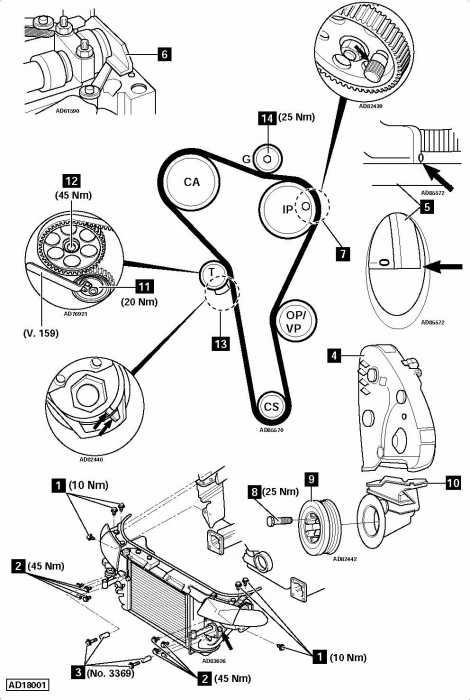 audi tdi a4 1 9 mechanical forums rh en manualesdemecanica com Audi Manual Transmission Manual Audi SUV