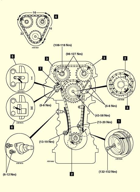 Cadena De Tiempo Nissan Sentra Gxe Motor Ga16 Foros De