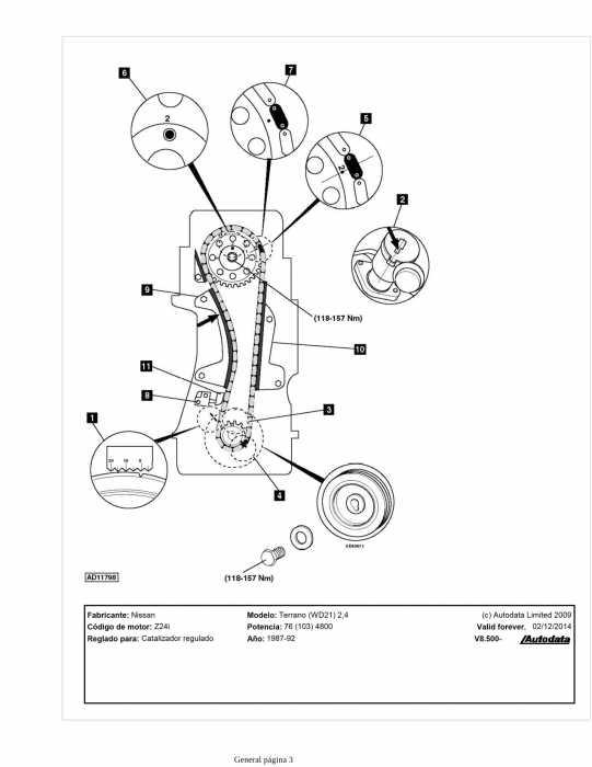 Nissan Terrano Distribution