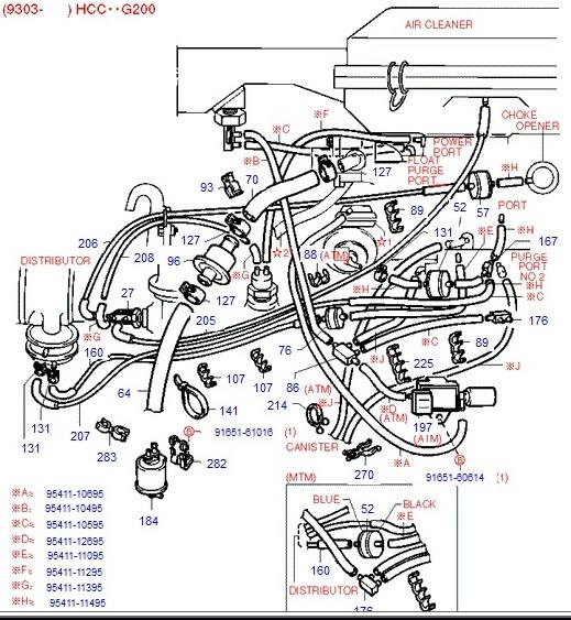 daihatsu charade vacuum hose diagram daihatsu charade model cx 16v 1.3 94 diag. carb ...