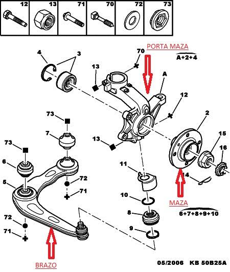como saber el tipo de motor de un peugeot 206