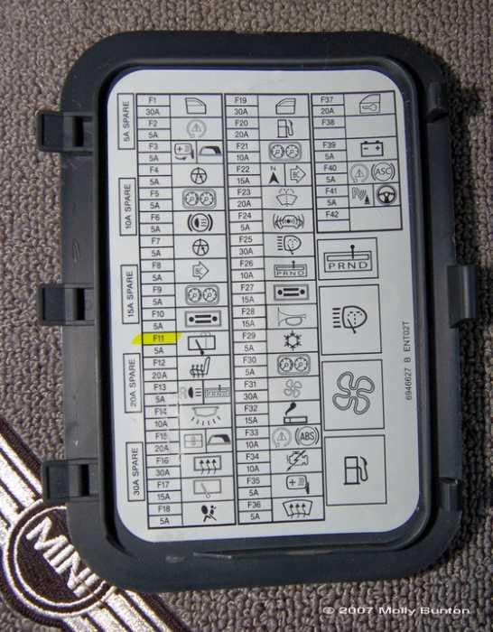mini cooper cabrio bezpieczniki (bezpieczniki) - forum ... mini cooper fuse box cigarette lighter