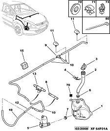 help manual peugeot hdi sw 307 110 hp mechanical forums rh en manualesdemecanica com manual peugeot 307 hdi 2006 manual peugeot 307 hdi 2006